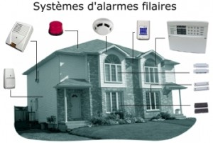 systeme-alarme-filaire
