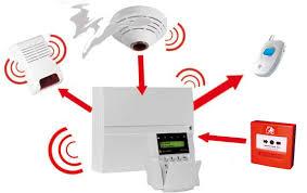 Installation de système d'alarme